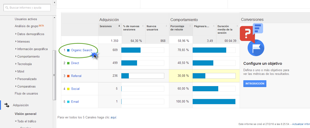 google analytics traffic organic