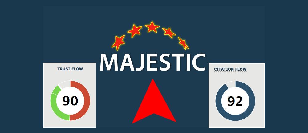 Plan para Aumentar Trust Flow y Citation Flow de Majestic