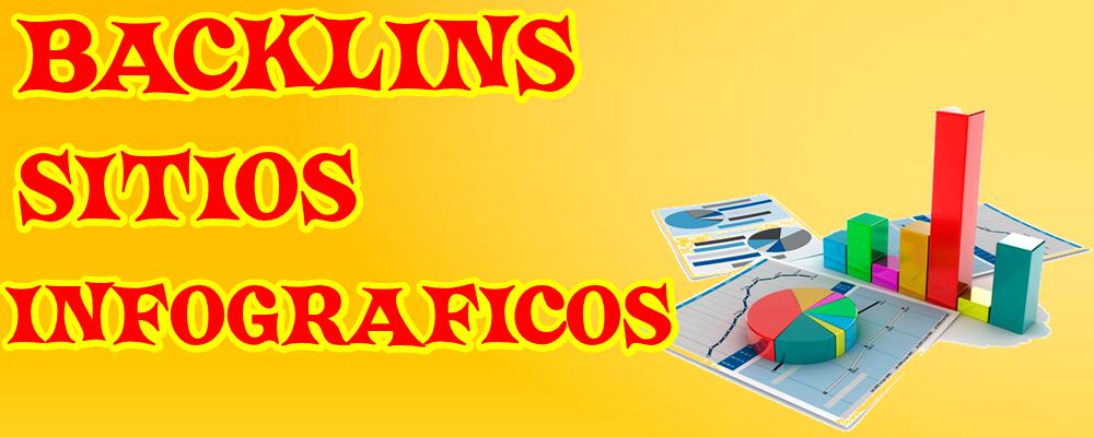 Creación de Backlinks en Sitios para Infográficos