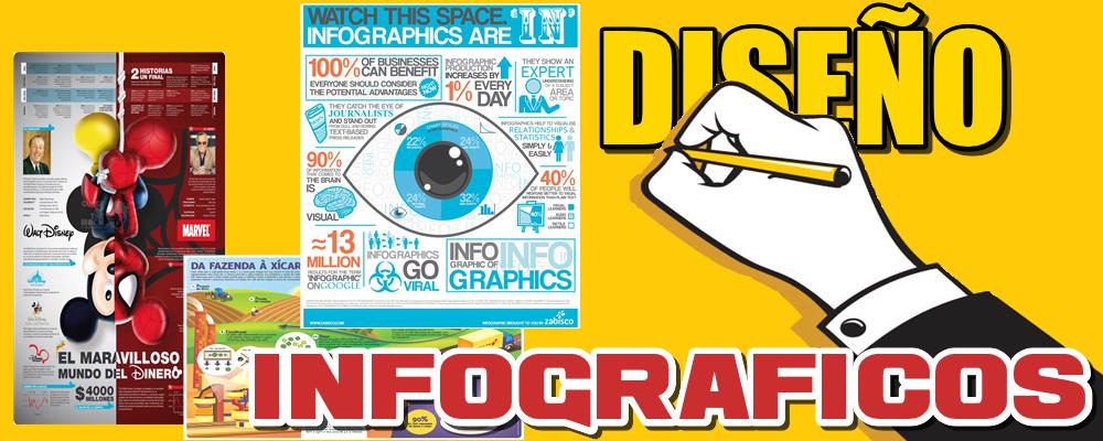 Creación y Diseño de Infográficos